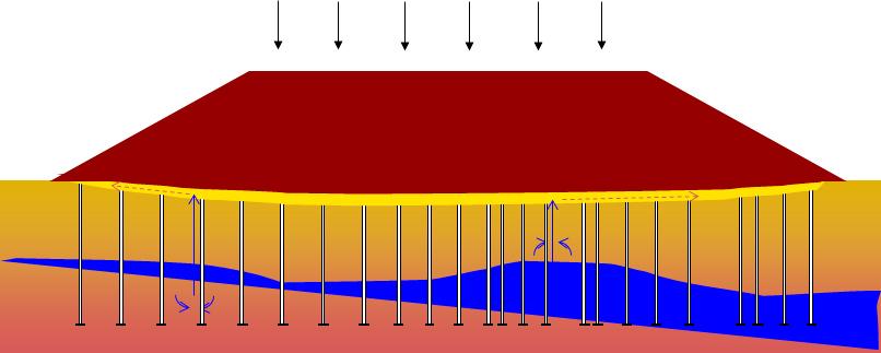 Préchargement pour drains verticaux