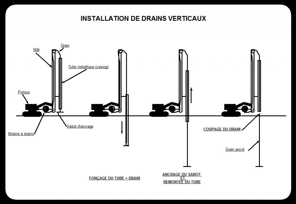 drainage vertical inclusol. Black Bedroom Furniture Sets. Home Design Ideas
